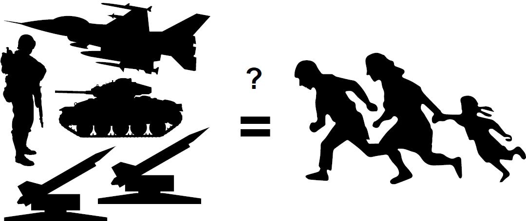 Militarismo y migración forzada (III): ¿una mera coincidencia? Juan Carlos Rois para enpiedepaz.org