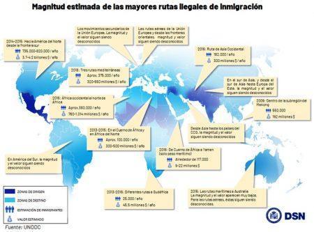 Cuadros indicando sobre un mapa mundi las zonas de origen y destino de las migraciones, su estimación en número personas y su valor mometario estimado.