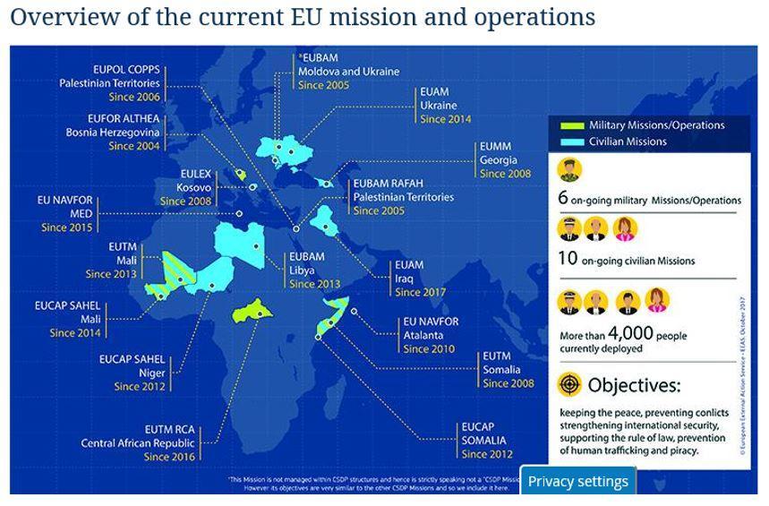 Militarismo y migración forzada: ¿una mera coincidencia?